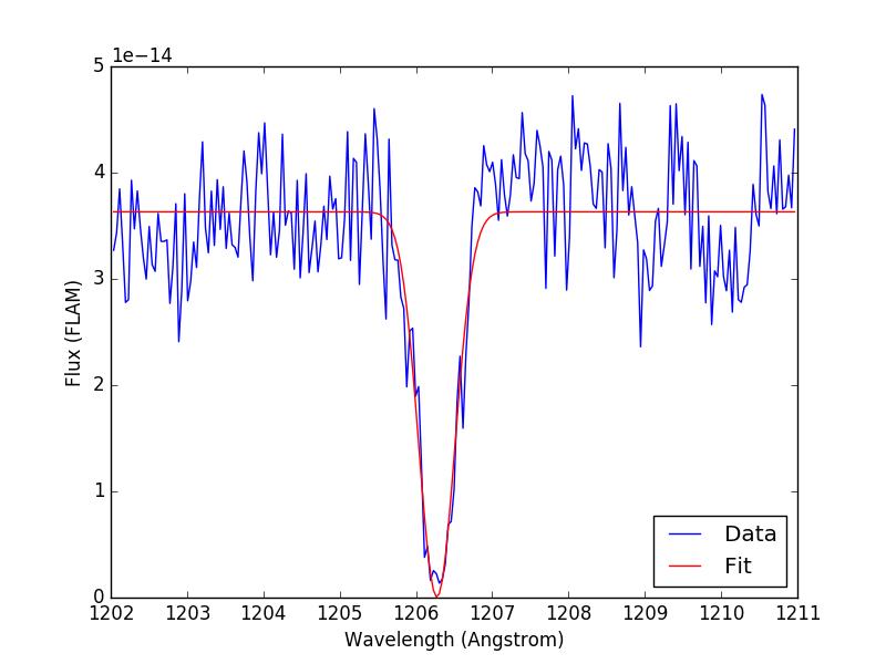 Tutorials — synphot v0 2 dev92